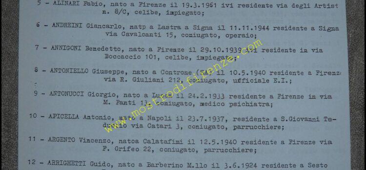 <b>14 Luglio 1987 Lista dei segnalati</b>